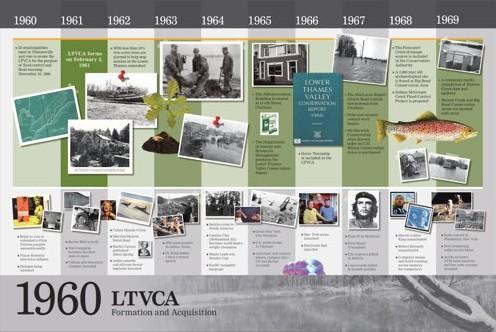 History Panel 1960