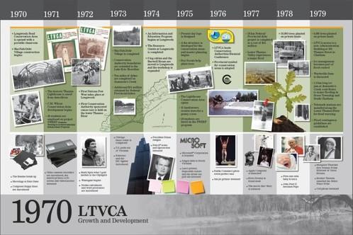 History Panel 1970