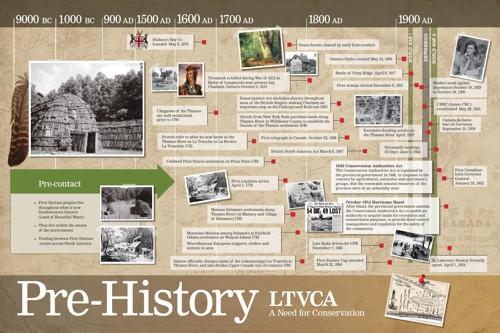 History Panel PreHistory
