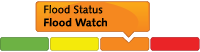 Flood Status Flood Watch